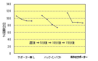 データ画像3a